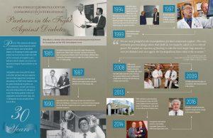 Celebrating 30 Years for EVMS Strelitz Diabetes Center & Cosmopolitan International